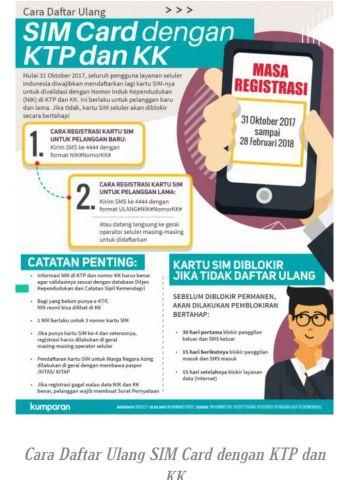 Cara Registrasi Ulang No HP
