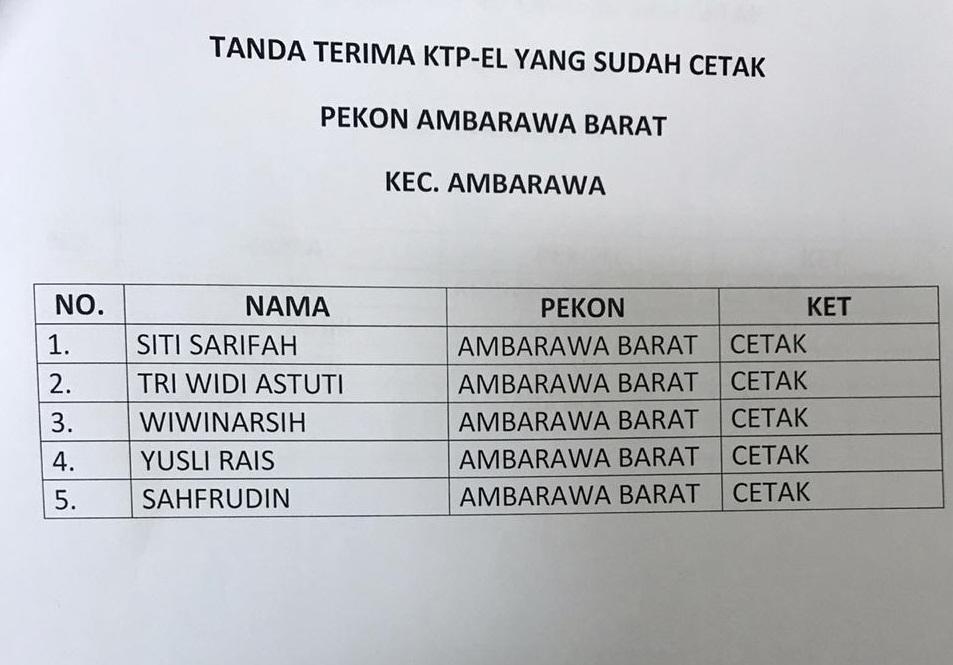 Daftar KTP-el yang sudah cetak Kecamatan Ambarawa